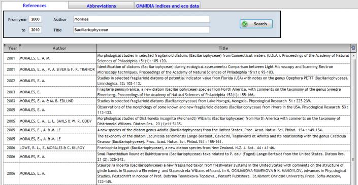 Diatoms publications search